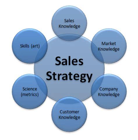 What Is a Strategic Goal? Bizfluent